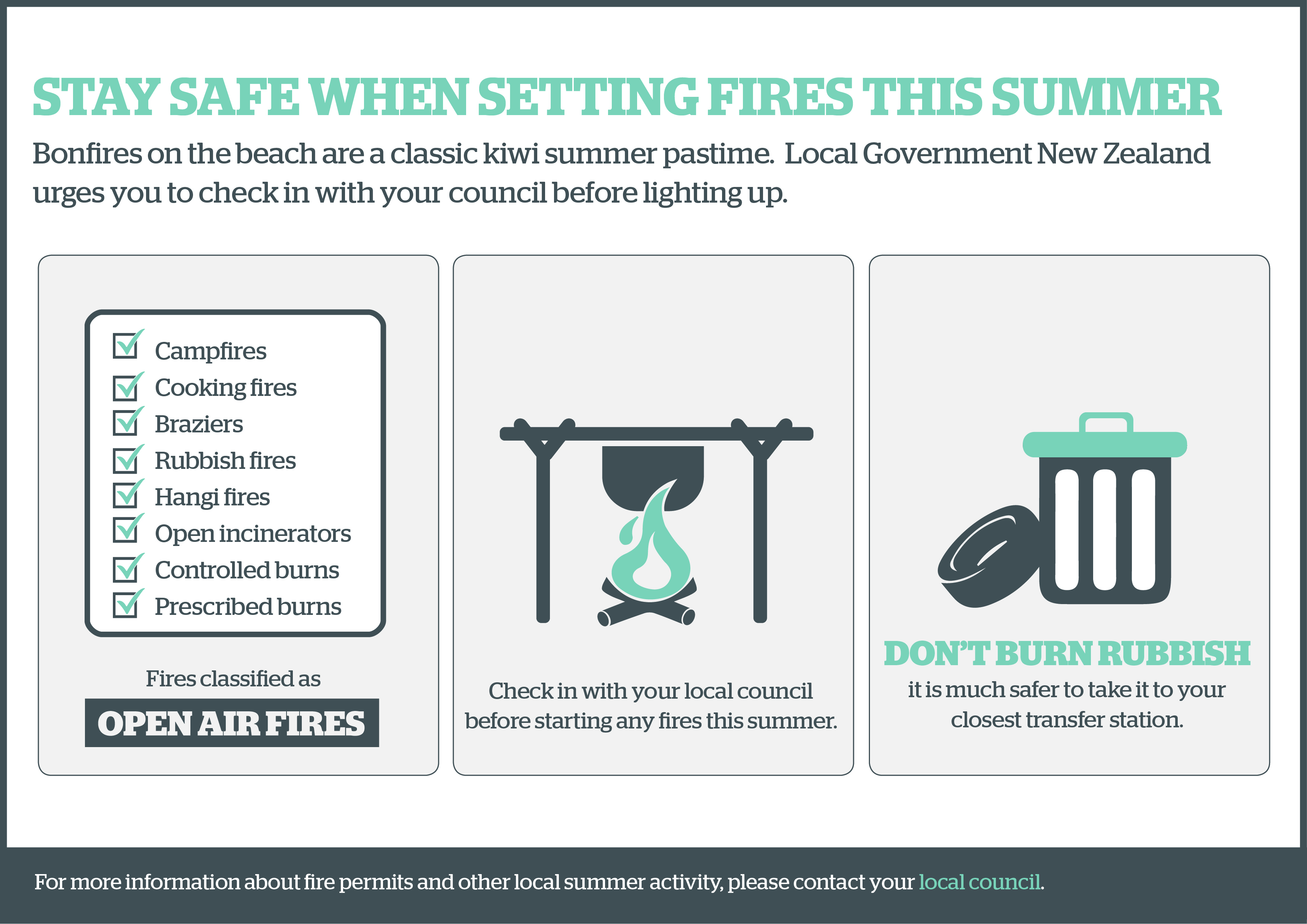 Fires infographic