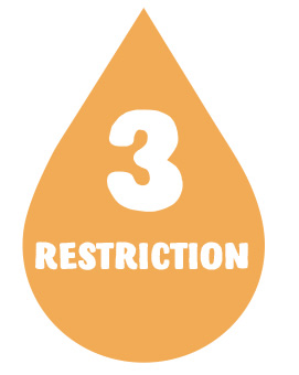 Level 3 water restriction image